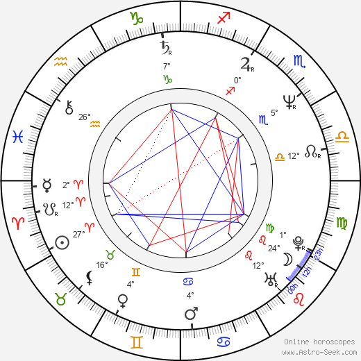 Micky Ray birth chart, biography, wikipedia 2020, 2021