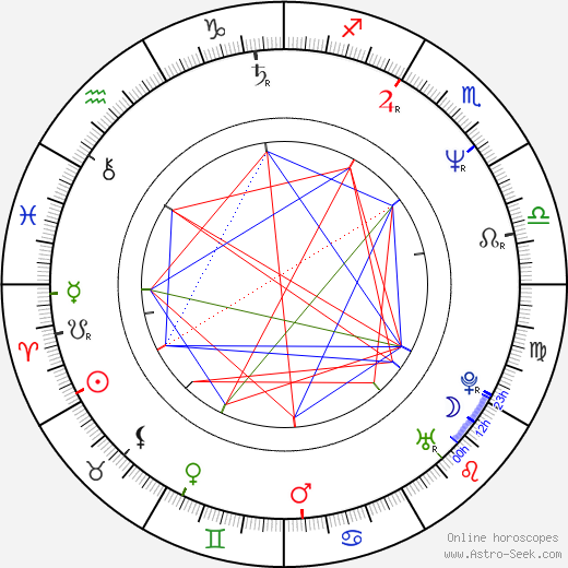 Micky Ray astro natal birth chart, Micky Ray horoscope, astrology