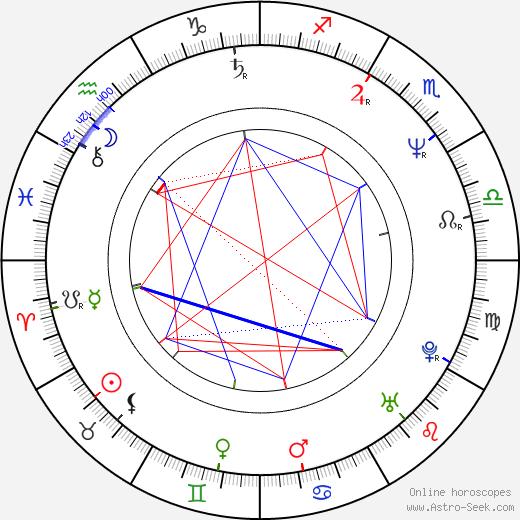 Paul Gross tema natale, oroscopo, Paul Gross oroscopi gratuiti, astrologia