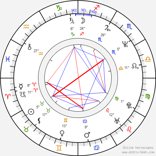 Rob Steinberg birth chart, biography, wikipedia 2019, 2020