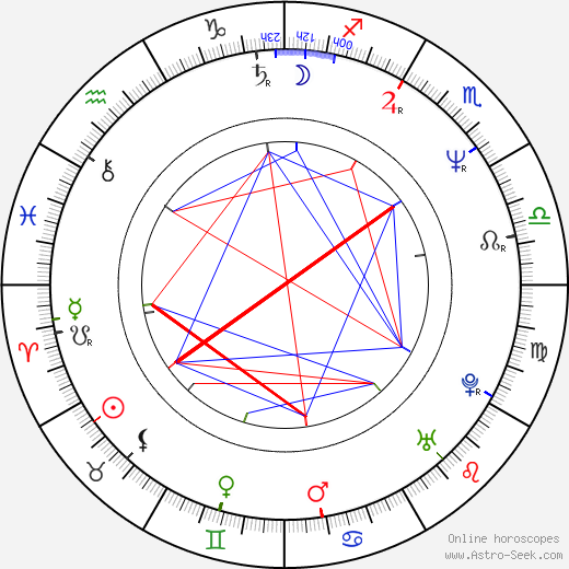 Rob Steinberg astro natal birth chart, Rob Steinberg horoscope, astrology