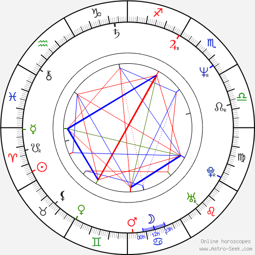 Roberto Fiore birth chart, Roberto Fiore astro natal horoscope, astrology