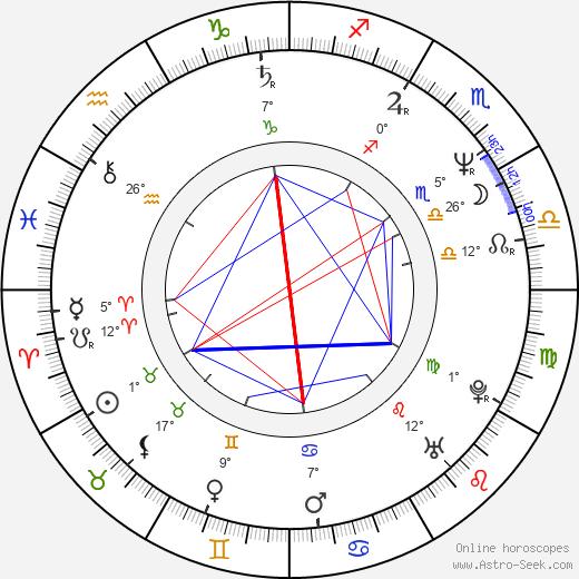 Ryan Stiles birth chart, biography, wikipedia 2018, 2019