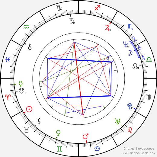 Ryan Stiles astro natal birth chart, Ryan Stiles horoscope, astrology