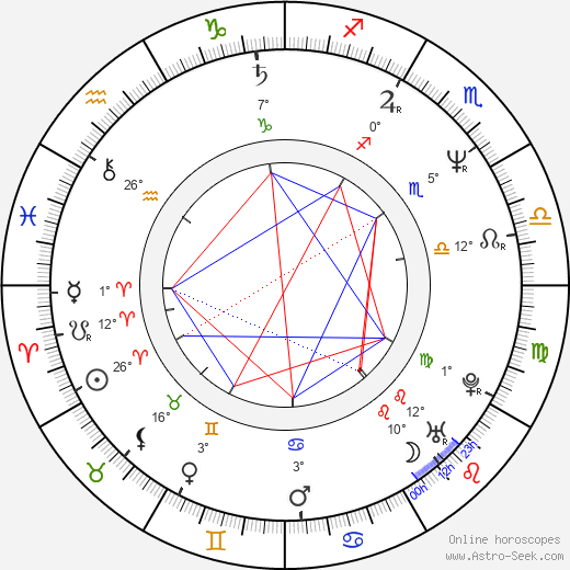 Sean Bean birth chart, biography, wikipedia 2018, 2019