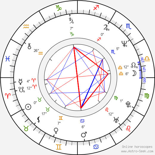 Seth Isler birth chart, biography, wikipedia 2019, 2020