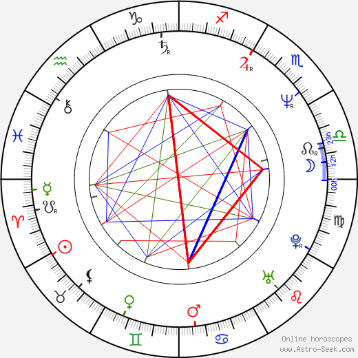 Seth Isler birth chart, Seth Isler astro natal horoscope, astrology