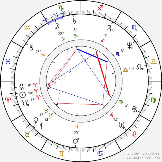Taru Makelä birth chart, biography, wikipedia 2019, 2020