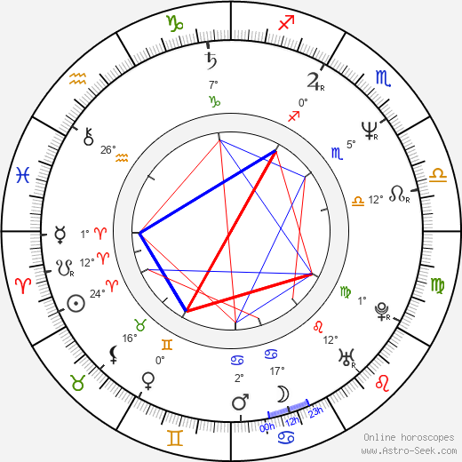 Thomas F. Wilson birth chart, biography, wikipedia 2018, 2019