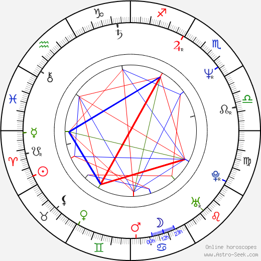 Thomas F. Wilson astro natal birth chart, Thomas F. Wilson horoscope, astrology