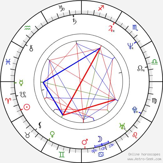 Thomas F. Wilson tema natale, oroscopo, Thomas F. Wilson oroscopi gratuiti, astrologia