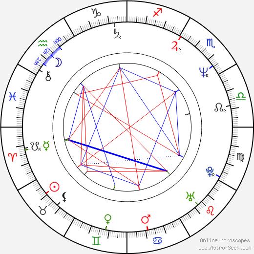 Willem Carpentier день рождения гороскоп, Willem Carpentier Натальная карта онлайн