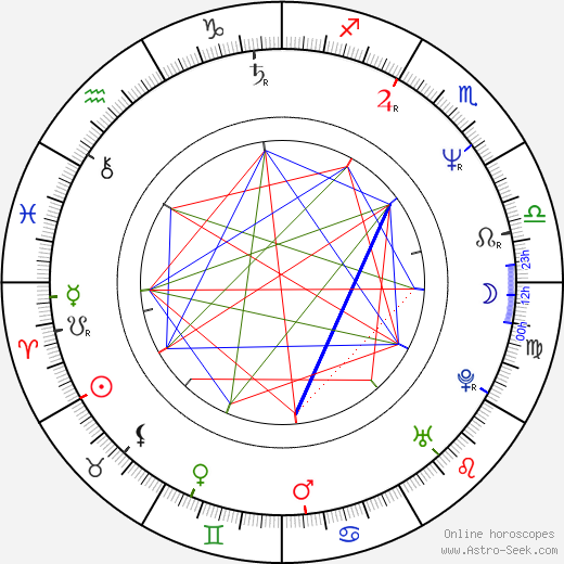 Yuji Okumoto birth chart, Yuji Okumoto astro natal horoscope, astrology