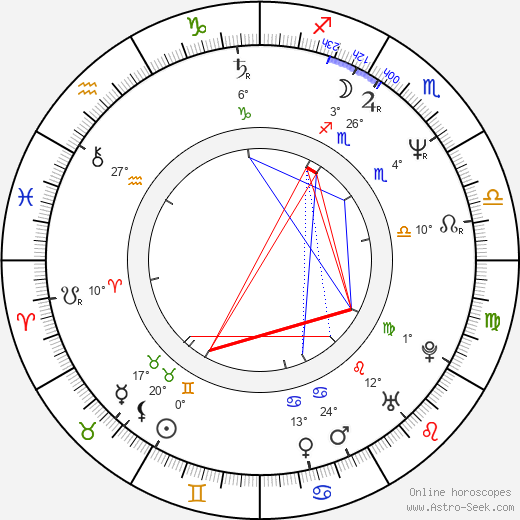 Andrea Thompson birth chart, biography, wikipedia 2019, 2020