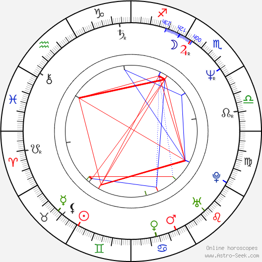 Andrea Thompson astro natal birth chart, Andrea Thompson horoscope, astrology