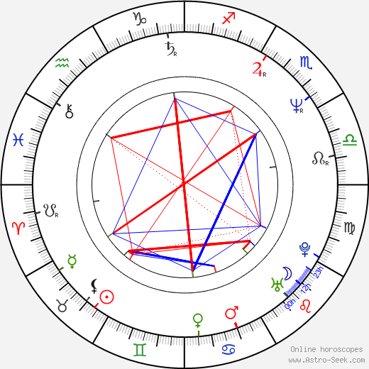 Andrew Eldritch astro natal birth chart, Andrew Eldritch horoscope, astrology