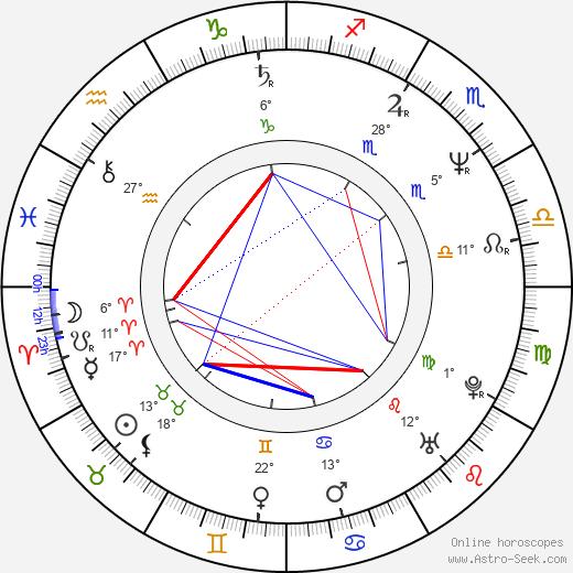 Anthony Calf birth chart, biography, wikipedia 2020, 2021