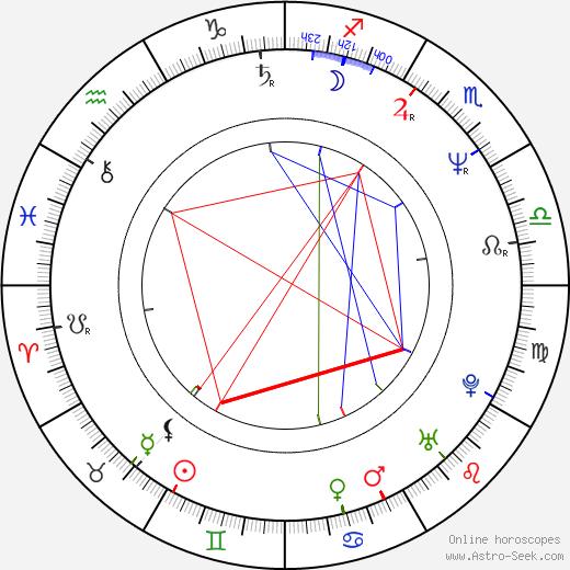 Bob Mortimer birth chart, Bob Mortimer astro natal horoscope, astrology