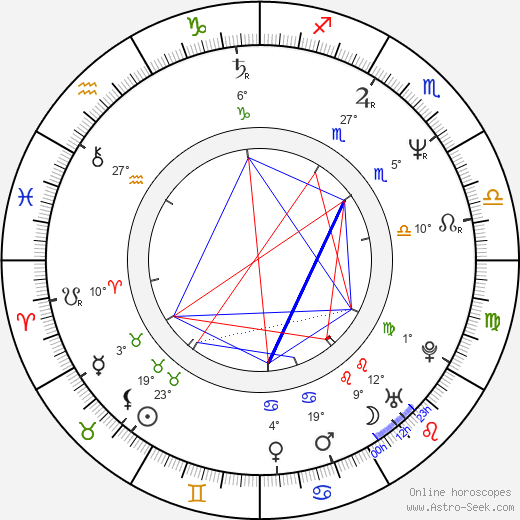 Brett Leonard birth chart, biography, wikipedia 2020, 2021