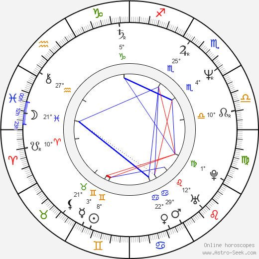 Charlotte Brandstrom birth chart, biography, wikipedia 2019, 2020