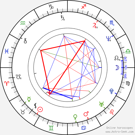 Christiane Jean tema natale, oroscopo, Christiane Jean oroscopi gratuiti, astrologia