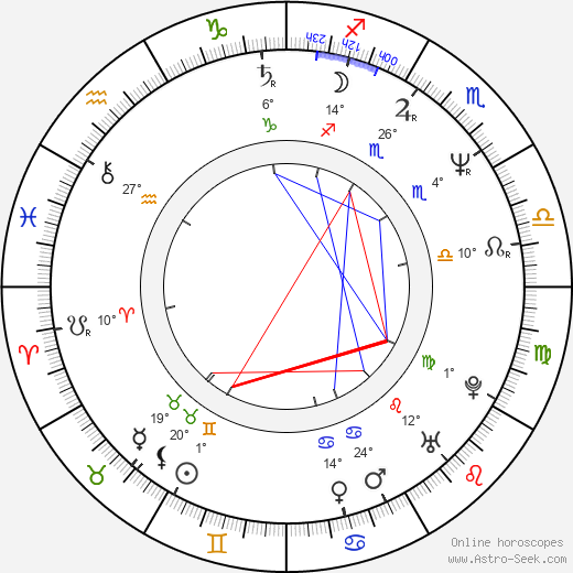Daniel Alfredson birth chart, biography, wikipedia 2020, 2021