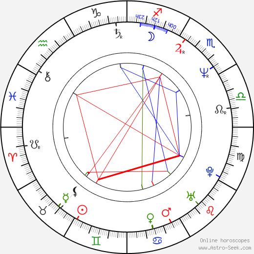 Daniel Alfredson astro natal birth chart, Daniel Alfredson horoscope, astrology
