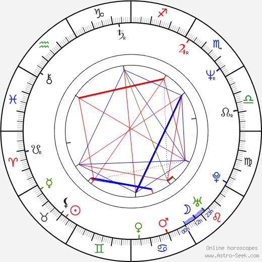 Frédérique Ries tema natale, oroscopo, Frédérique Ries oroscopi gratuiti, astrologia
