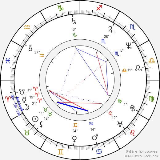Gary Dubin birth chart, biography, wikipedia 2020, 2021