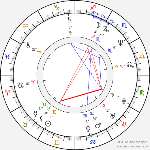 Isis Mussenden birth chart, biography, wikipedia 2019, 2020