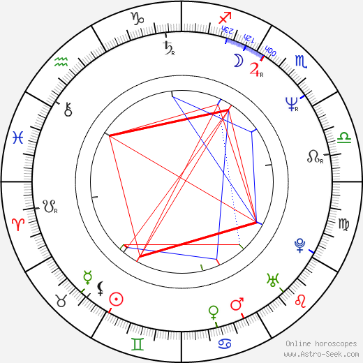 Isis Mussenden astro natal birth chart, Isis Mussenden horoscope, astrology