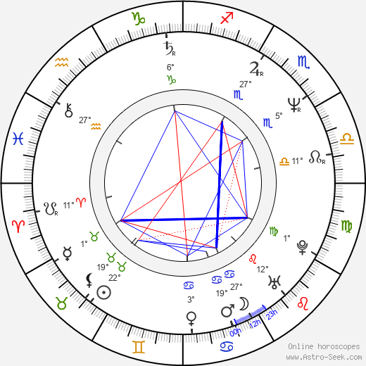 Jerry Butler birth chart, biography, wikipedia 2020, 2021