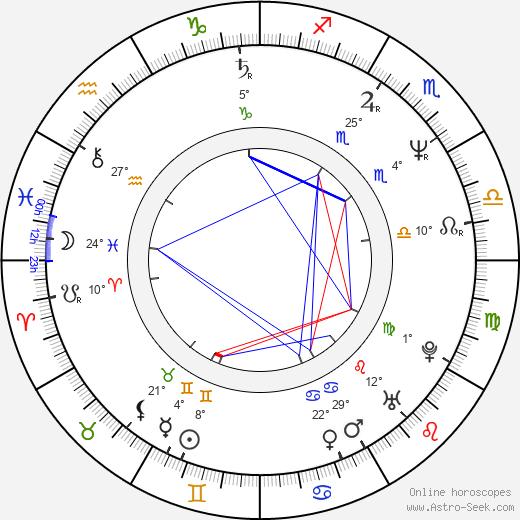 Justine Miceli birth chart, biography, wikipedia 2019, 2020