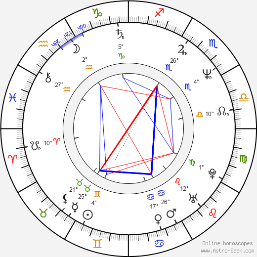 Kevin Gage birth chart, biography, wikipedia 2018, 2019