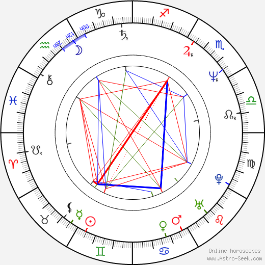 Kevin Gage astro natal birth chart, Kevin Gage horoscope, astrology
