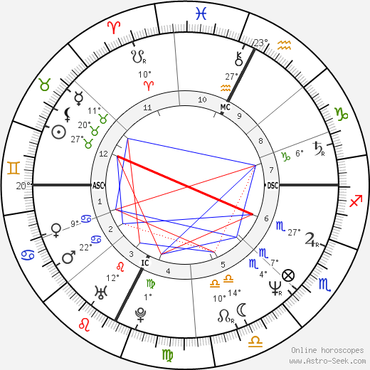 Laurie Lynd birth chart, biography, wikipedia 2020, 2021