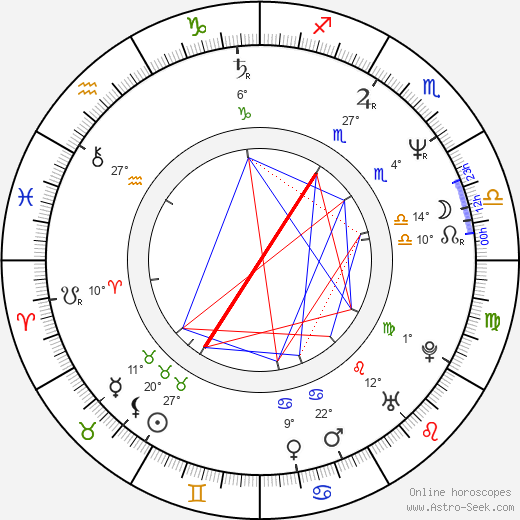 Marek Brodský birth chart, biography, wikipedia 2019, 2020