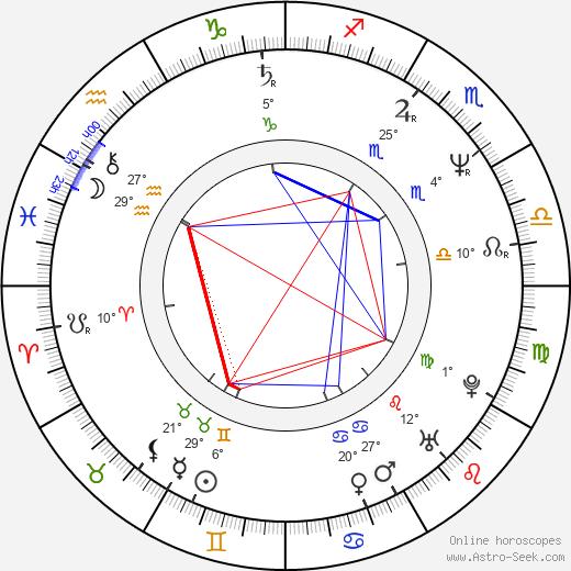 Nancy Cassaro birth chart, biography, wikipedia 2019, 2020