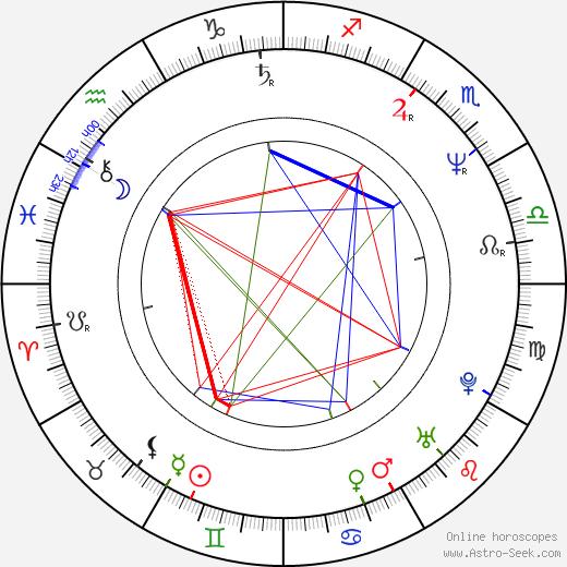 Nancy Cassaro astro natal birth chart, Nancy Cassaro horoscope, astrology