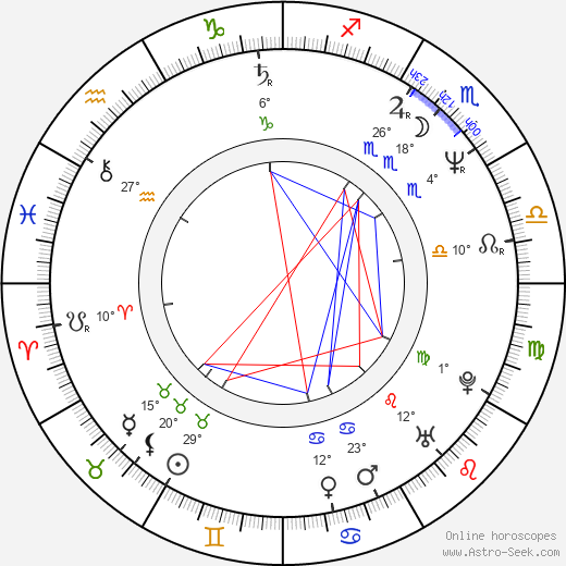 Nick Cassavetes birth chart, biography, wikipedia 2019, 2020