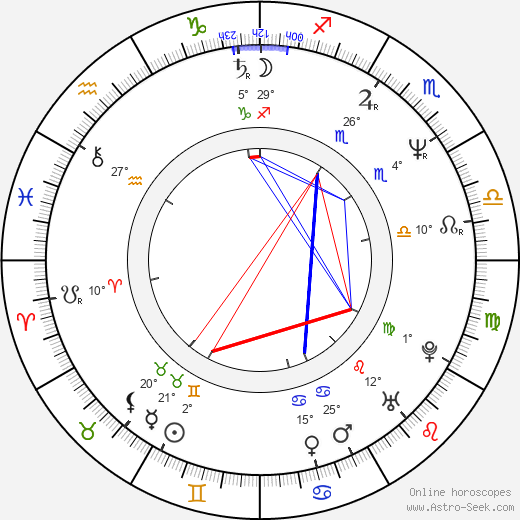 Nula Conwell birth chart, biography, wikipedia 2020, 2021