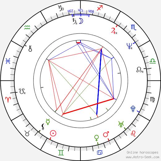 Nula Conwell birth chart, Nula Conwell astro natal horoscope, astrology
