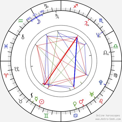 Ole Bornedal birth chart, Ole Bornedal astro natal horoscope, astrology