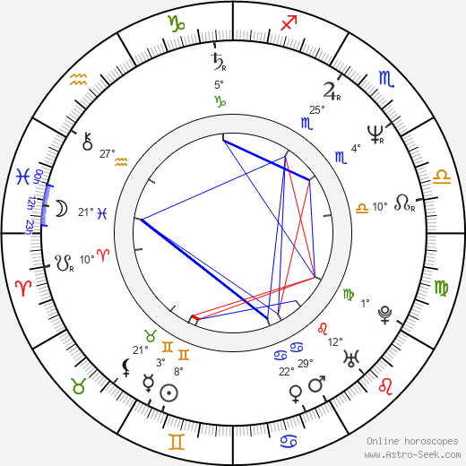 Owen Roe birth chart, biography, wikipedia 2018, 2019