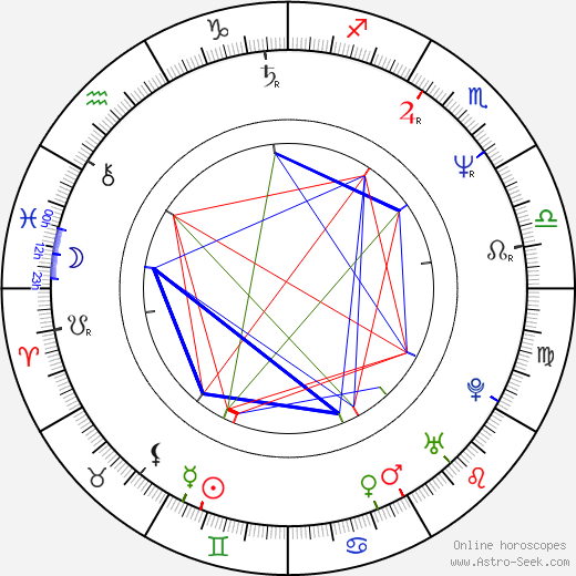Owen Roe astro natal birth chart, Owen Roe horoscope, astrology