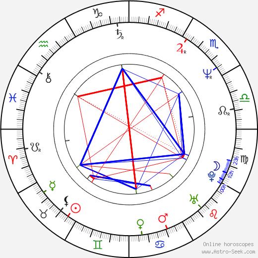 Steven Paul tema natale, oroscopo, Steven Paul oroscopi gratuiti, astrologia