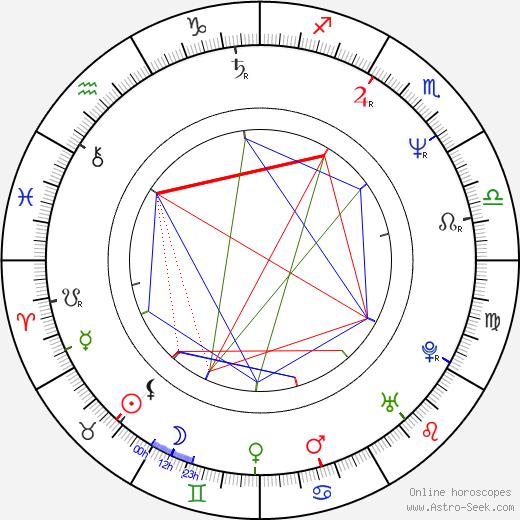 Ulrich Matthes день рождения гороскоп, Ulrich Matthes Натальная карта онлайн