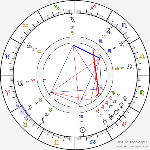 Brendan Perry birth chart, biography, wikipedia 2020, 2021