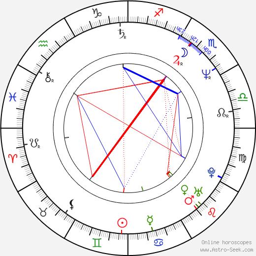 Claude Amazan день рождения гороскоп, Claude Amazan Натальная карта онлайн