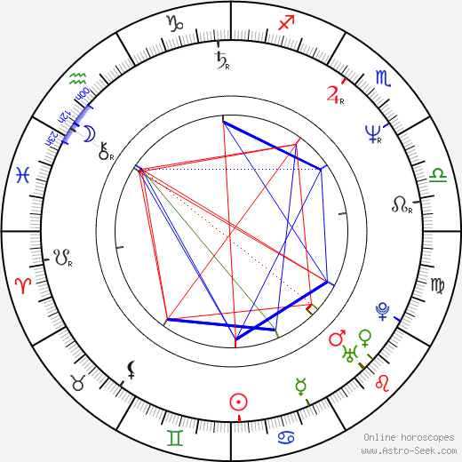 Dan Gilroy tema natale, oroscopo, Dan Gilroy oroscopi gratuiti, astrologia